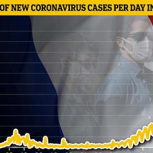 France coronavirus: True daily case toll 'probably above 100,000'